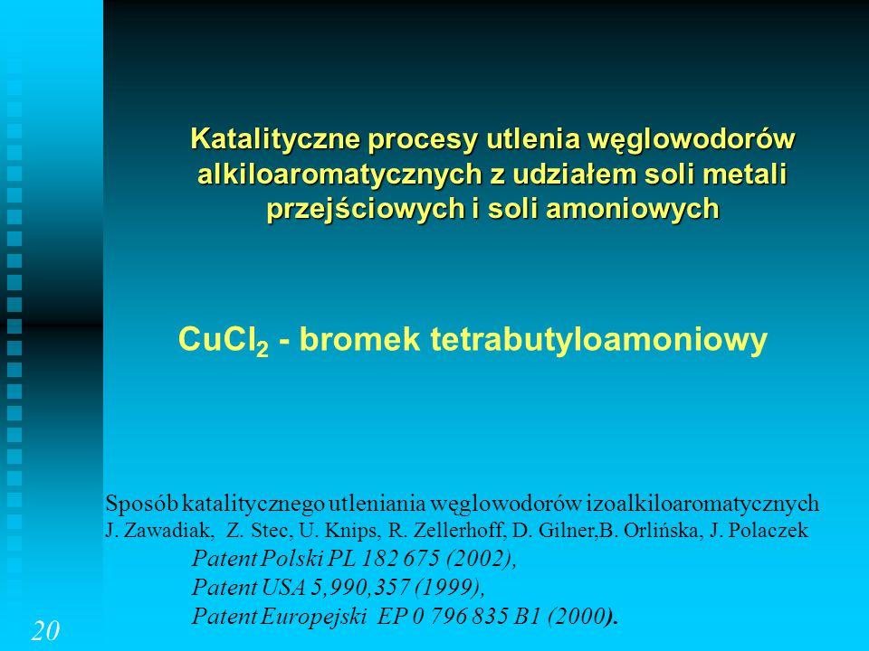 Katalityczne procesy utlenia węglowodorów alkiloaromatycznych z udziałem soli metali przejściowych i soli amoniowych CuCl 2 - bromek tetrabutyloamonio