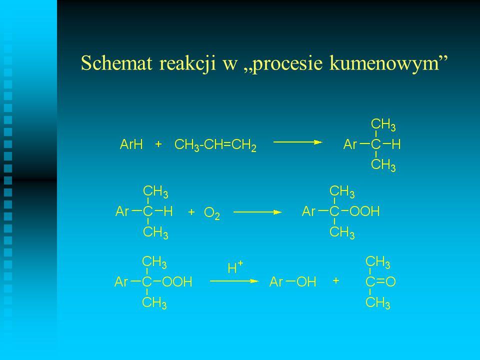 """Schemat reakcji w """"procesie kumenowym"""""""