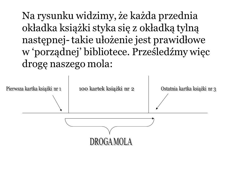 Na rysunku widzimy, że każda przednia okładka książki styka się z okładką tylną następnej- takie ułożenie jest prawidłowe w 'porządnej' bibliotece. Pr