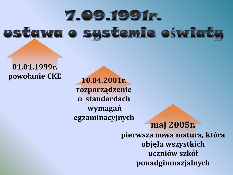 CENTRALNA KOMISJA EGZAMINACYJNA  CKE utworzona została w celu przygotowania i organizowania, zewnętrznego systemu oceniania, we współpracy z ośmioma okręgowymi komisjami egzaminacyjnymi  CKE zajmuje się m.in.:  koordynowaniem działań OKE  opracowywaniem standardów egzaminacyjnych  przygotowywaniem arkuszy egzaminacyjnych  analizą wyników poszczególnych egzaminów  upowszechnianiem programów doskonalących nauczycieli w zakresie diagnozowania i oceniania