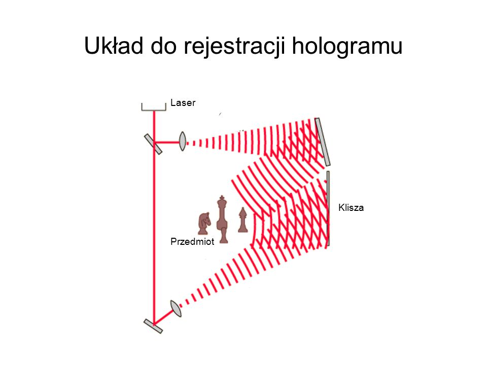 Przedmiot Klisza Laser Układ do rejestracji hologramu