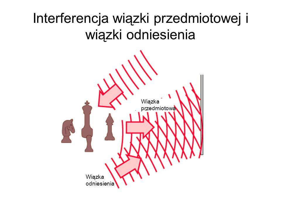 Wiązka przedmiotowa Interferencja wiązki przedmiotowej i wiązki odniesienia Wiązka odniesienia