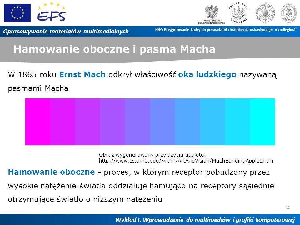 Hamowanie oboczne i pasma Macha 14 Opracowywanie materiałów multimedialnych Wykład I. Wprowadzenie do multimediów i grafiki komputerowej KNO Przygotow
