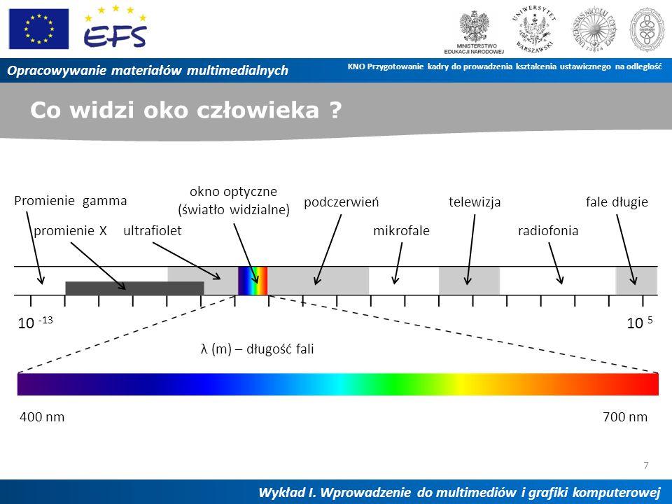 Co widzi oko człowieka ? 7 Opracowywanie materiałów multimedialnych Wykład I. Wprowadzenie do multimediów i grafiki komputerowej KNO Przygotowanie kad