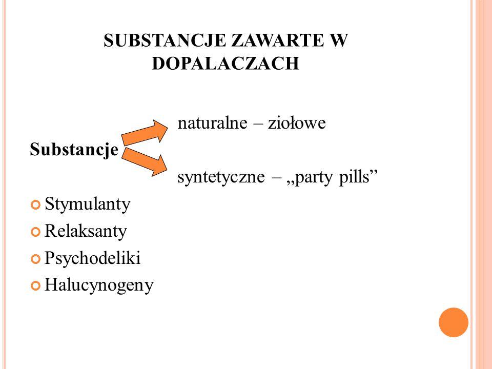 """SUBSTANCJE ZAWARTE W DOPALACZACH naturalne – ziołowe Substancje syntetyczne – """"party pills Stymulanty Relaksanty Psychodeliki Halucynogeny"""