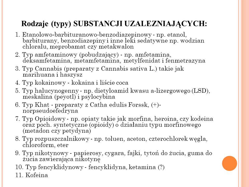 Rodzaje (typy) SUBSTANCJI UZALEZNIAJĄCYCH: 1. Etanolowo-barbituranowo-benzodiazepinowy - np. etanol, barbiturany, benzodiazepiny i inne leki sedatywne