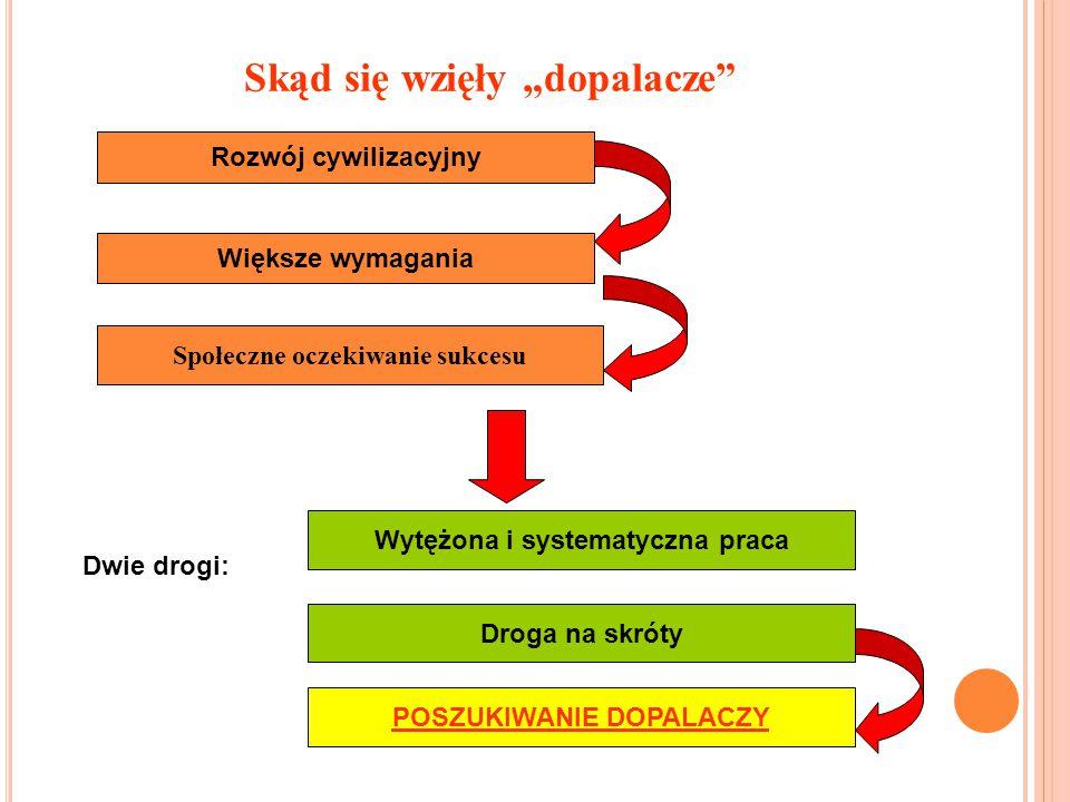 LEGALNOŚĆ Substancja jest nielegalna we Włoszech i w Austrii.