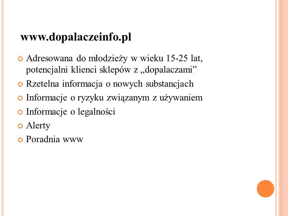 """www.dopalaczeinfo.pl Adresowana do młodzieży w wieku 15-25 lat, potencjalni klienci sklepów z """"dopalaczami"""" Rzetelna informacja o nowych substancjach"""