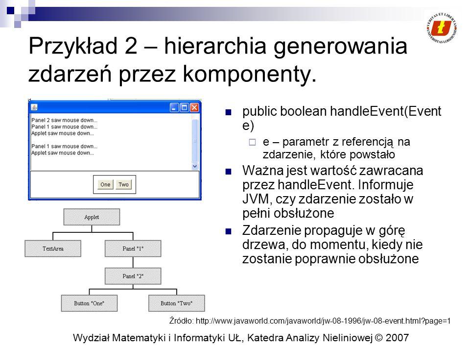 Wydział Matematyki i Informatyki UŁ, Katedra Analizy Nieliniowej © 2007 Przykład 2 – hierarchia generowania zdarzeń przez komponenty. Źródło: http://w