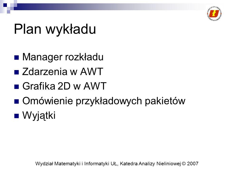 Wydział Matematyki i Informatyki UŁ, Katedra Analizy Nieliniowej © 2007 Plan wykładu Manager rozkładu Zdarzenia w AWT Grafika 2D w AWT Omówienie przyk