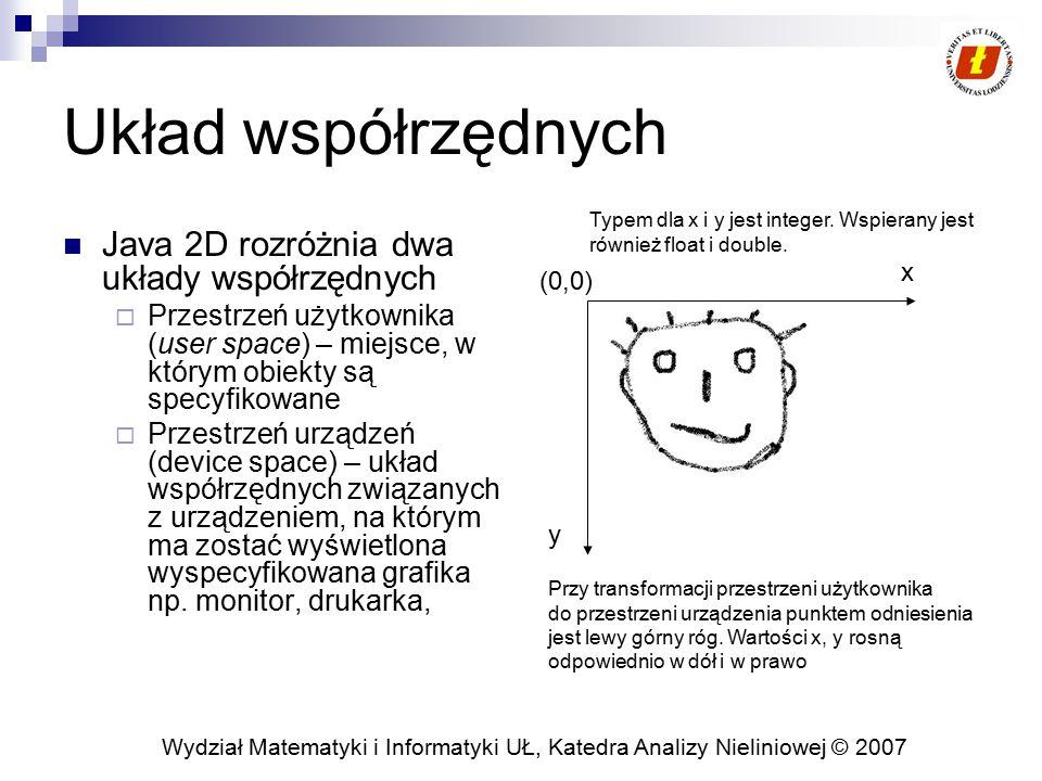 Wydział Matematyki i Informatyki UŁ, Katedra Analizy Nieliniowej © 2007 Układ współrzędnych Java 2D rozróżnia dwa układy współrzędnych  Przestrzeń uż