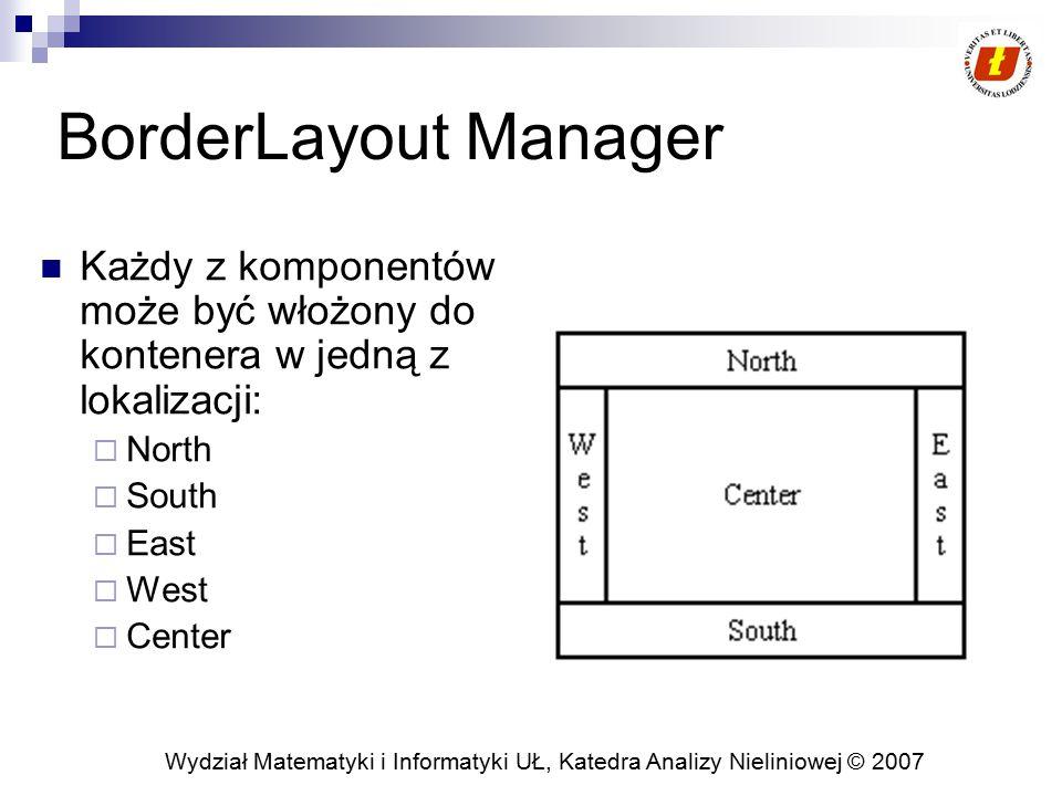 Wydział Matematyki i Informatyki UŁ, Katedra Analizy Nieliniowej © 2007 BorderLayout Manager Każdy z komponentów może być włożony do kontenera w jedną
