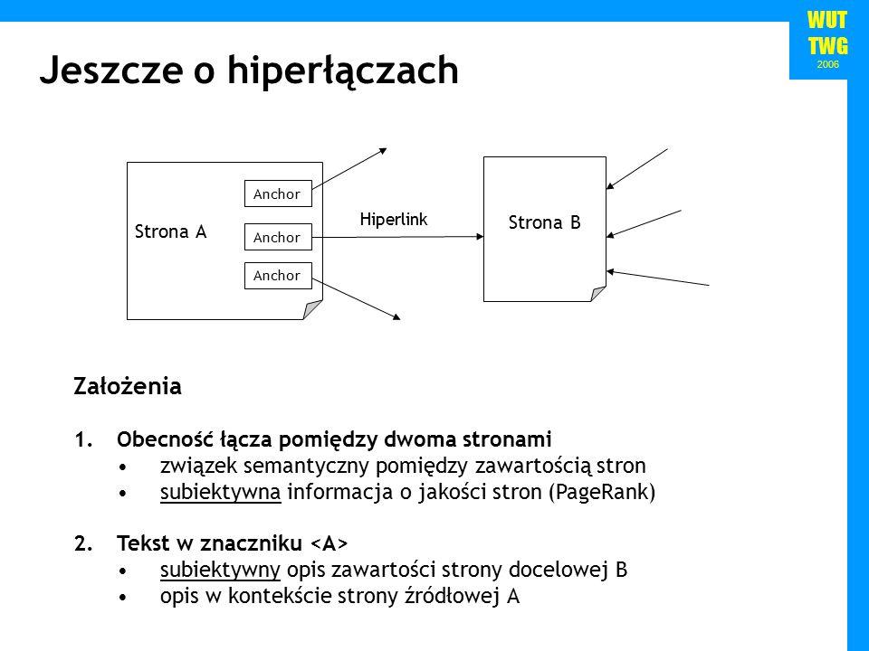 WUT TWG 2006 Jeszcze o hiperłączach Założenia 1.Obecność łącza pomiędzy dwoma stronami związek semantyczny pomiędzy zawartością stron subiektywna informacja o jakości stron (PageRank) 2.Tekst w znaczniku subiektywny opis zawartości strony docelowej B opis w kontekście strony źródłowej A Strona A Hiperlink Strona B Anchor