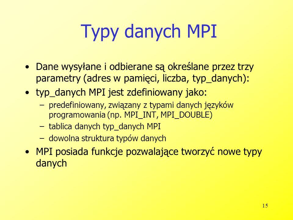 15 Typy danych MPI Dane wysyłane i odbierane są określane przez trzy parametry (adres w pamięci, liczba, typ_danych): typ_danych MPI jest zdefiniowany jako: –predefiniowany, związany z typami danych języków programowania (np.