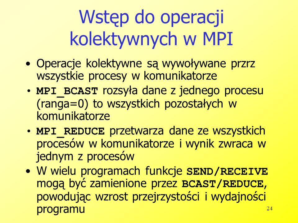 24 Wstęp do operacji kolektywnych w MPI Operacje kolektywne są wywoływane przrz wszystkie procesy w komunikatorze MPI_BCAST rozsyła dane z jednego procesu (ranga=0) to wszystkich pozostałych w komunikatorze MPI_REDUCE przetwarza dane ze wszystkich procesów w komunikatorze i wynik zwraca w jednym z procesów W wielu programach funkcje SEND/RECEIVE mogą być zamienione przez BCAST/REDUCE, powodując wzrost przejrzystości i wydajności programu