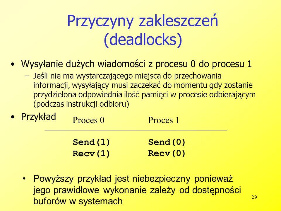 29 Wysyłanie dużych wiadomości z procesu 0 do procesu 1 –Jeśli nie ma wystarczającego miejsca do przechowania informacji, wysyłający musi zaczekać do momentu gdy zostanie przydzielona odpowiednia ilość pamięci w procesie odbierającym (podczas instrukcji odbioru) Przykład Przyczyny zakleszczeń (deadlocks) Proces 0 Send(1) Recv(1) Proces 1 Send(0) Recv(0) Powyższy przykład jest niebezpieczny ponieważ jego prawidłowe wykonanie zależy od dostępności buforów w systemach
