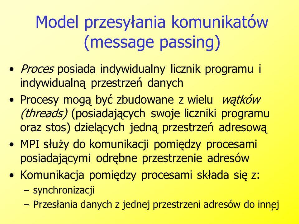 3 Model przesyłania komunikatów (message passing) Proces posiada indywidualny licznik programu i indywidualną przestrzeń danych Procesy mogą być zbudowane z wielu wątków (threads) (posiadających swoje liczniki programu oraz stos) dzielących jedną przestrzeń adresową MPI służy do komunikacji pomiędzy procesami posiadającymi odrębne przestrzenie adresów Komunikacja pomiędzy procesami składa się z: –synchronizacji –Przesłania danych z jednej przestrzeni adresów do innej