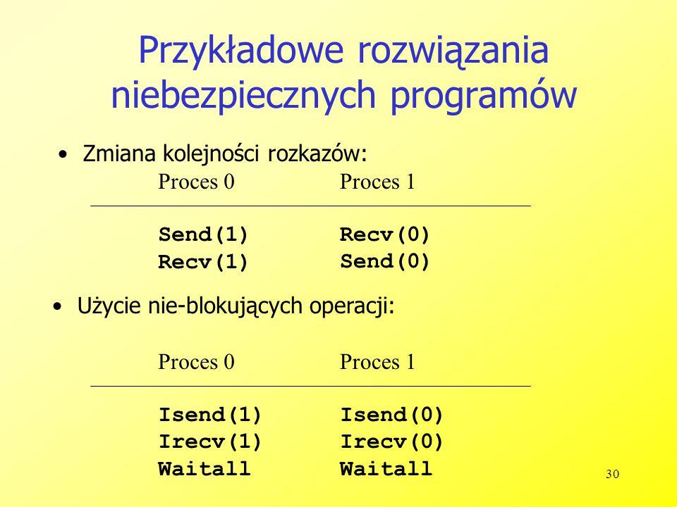 30 Przykładowe rozwiązania niebezpiecznych programów Zmiana kolejności rozkazów: Proces 0 Send(1) Recv(1) Proces 1 Recv(0) Send(0) Użycie nie-blokujących operacji: Proces 0 Isend(1) Irecv(1) Waitall Proces 1 Isend(0) Irecv(0) Waitall