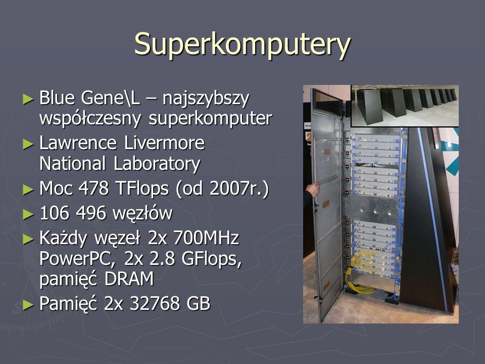 Superkomputery ► Blue Gene\L – najszybszy współczesny superkomputer ► Lawrence Livermore National Laboratory ► Moc 478 TFlops (od 2007r.) ► 106 496 węzłów ► Każdy węzeł 2x 700MHz PowerPC, 2x 2.8 GFlops, pamięć DRAM ► Pamięć 2x 32768 GB