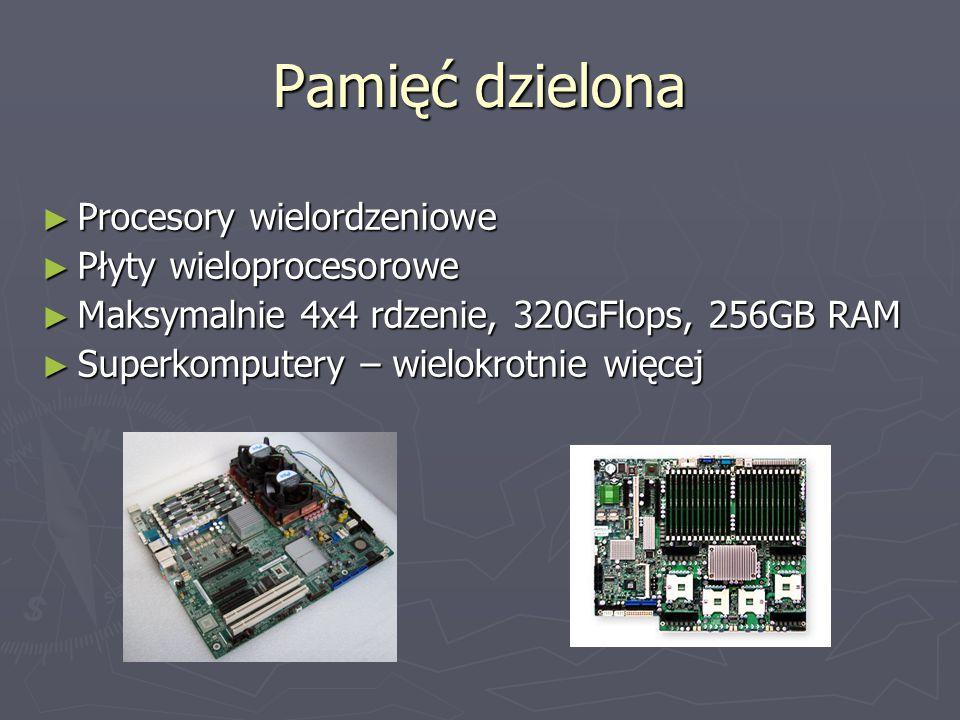 Pamięć dzielona ► Procesory wielordzeniowe ► Płyty wieloprocesorowe ► Maksymalnie 4x4 rdzenie, 320GFlops, 256GB RAM ► Superkomputery – wielokrotnie więcej