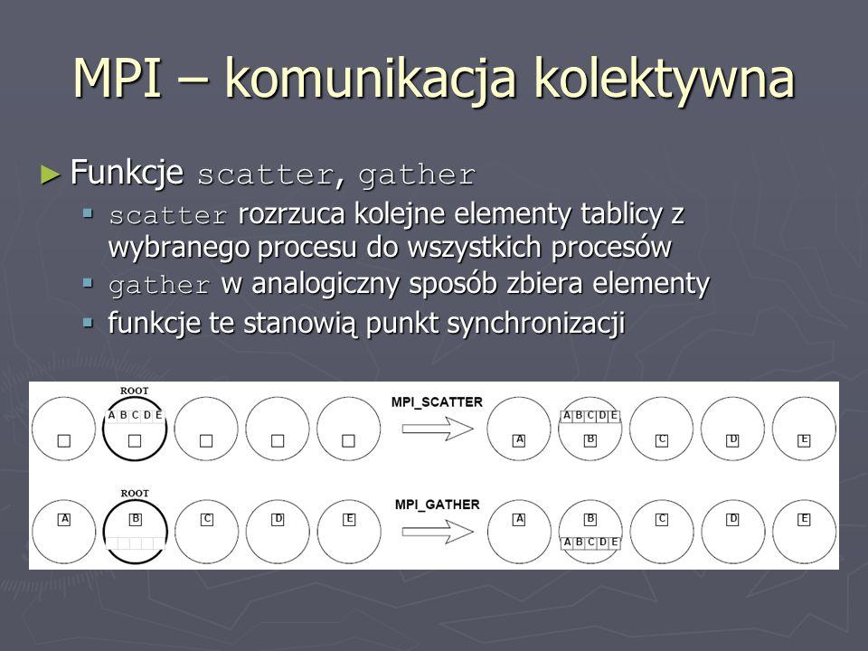 MPI – komunikacja kolektywna ► Funkcje scatter, gather  scatter rozrzuca kolejne elementy tablicy z wybranego procesu do wszystkich procesów  gather w analogiczny sposób zbiera elementy  funkcje te stanowią punkt synchronizacji