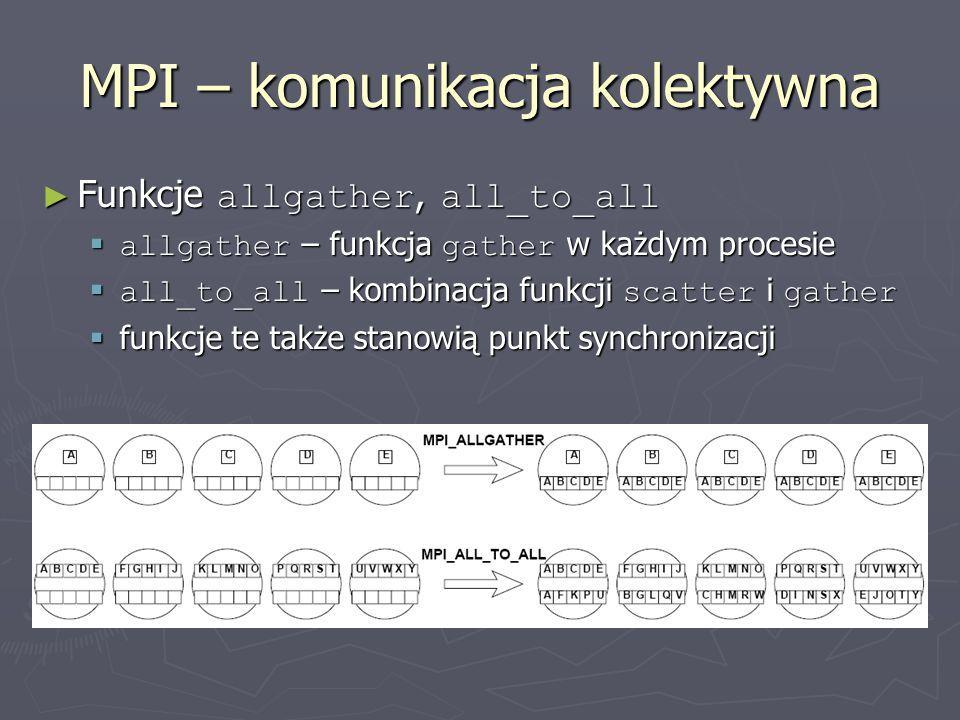 MPI – komunikacja kolektywna ► Funkcje allgather, all_to_all  allgather – funkcja gather w każdym procesie  all_to_all – kombinacja funkcji scatter i gather  funkcje te także stanowią punkt synchronizacji