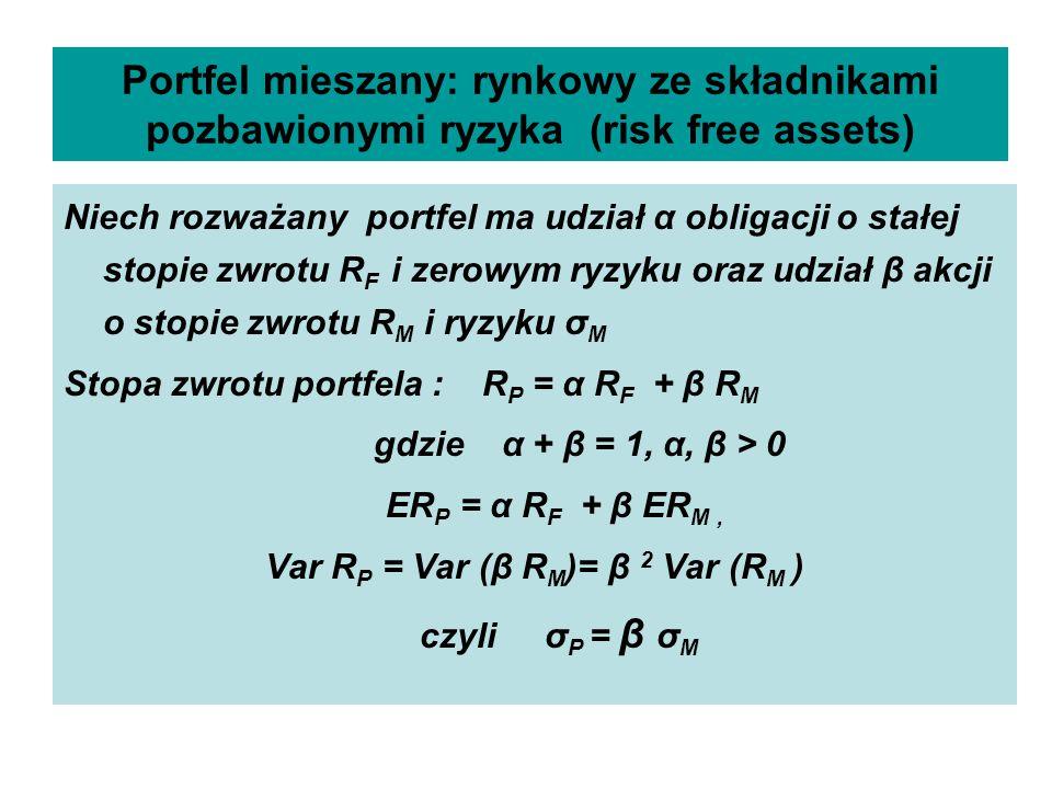 Portfel mieszany: rynkowy ze składnikami pozbawionymi ryzyka (risk free assets) Niech rozważany portfel ma udział α obligacji o stałej stopie zwrotu R
