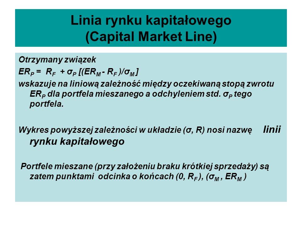 Linia rynku kapitałowego (Capital Market Line) Otrzymany związek ER P = R F + σ P [(ER M - R F )/σ M ] wskazuje na liniową zależność między oczekiwaną