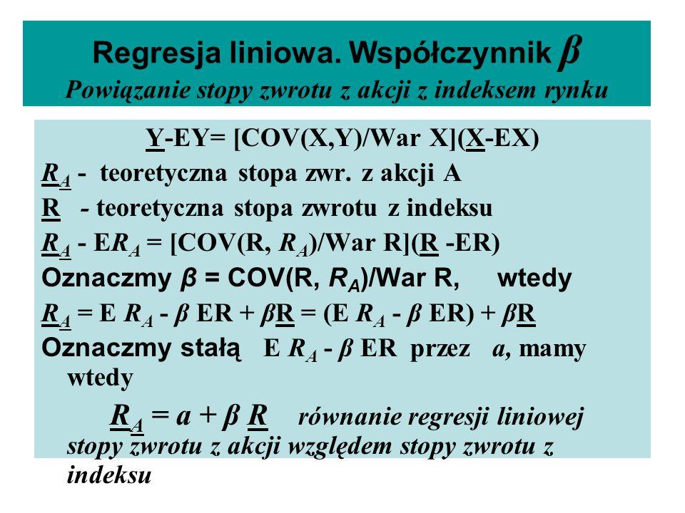 Regresja liniowa. Współczynnik β Powiązanie stopy zwrotu z akcji z indeksem rynku Y-EY= [COV(X,Y)/War X](X-EX) R A - teoretyczna stopa zwr. z akcji A