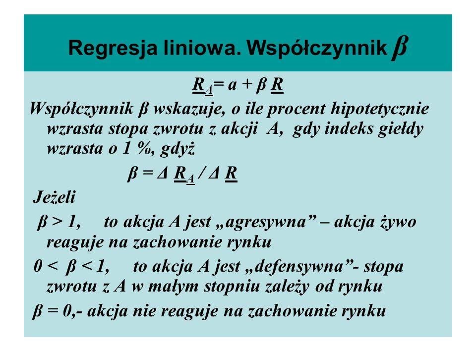 Regresja liniowa. Współczynnik β R A = a + β R Współczynnik β wskazuje, o ile procent hipotetycznie wzrasta stopa zwrotu z akcji A, gdy indeks giełdy