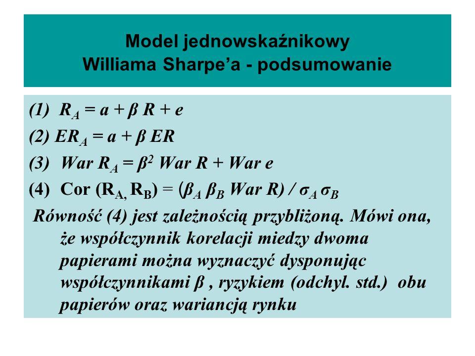 Model jednowskaźnikowy Williama Sharpe'a - podsumowanie (1) R A = a + β R + e (2) ER A = a + β ER (3)War R A = β 2 War R + War e (4)Cor (R A, R B ) = ( β A β B War R) / σ A σ B Równość (4) jest zależnością przybliżoną.
