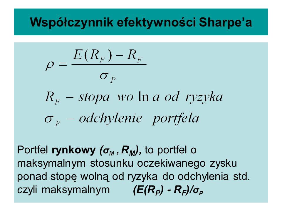 Współczynnik efektywności Sharpe'a Portfel rynkowy ( σ M, R M ), to portfel o maksymalnym stosunku oczekiwanego zysku ponad stopę wolną od ryzyka do odchylenia std.