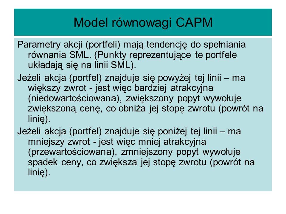Model równowagi CAPM Parametry akcji (portfeli) mają tendencję do spełniania równania SML. (Punkty reprezentujące te portfele układają się na linii SM