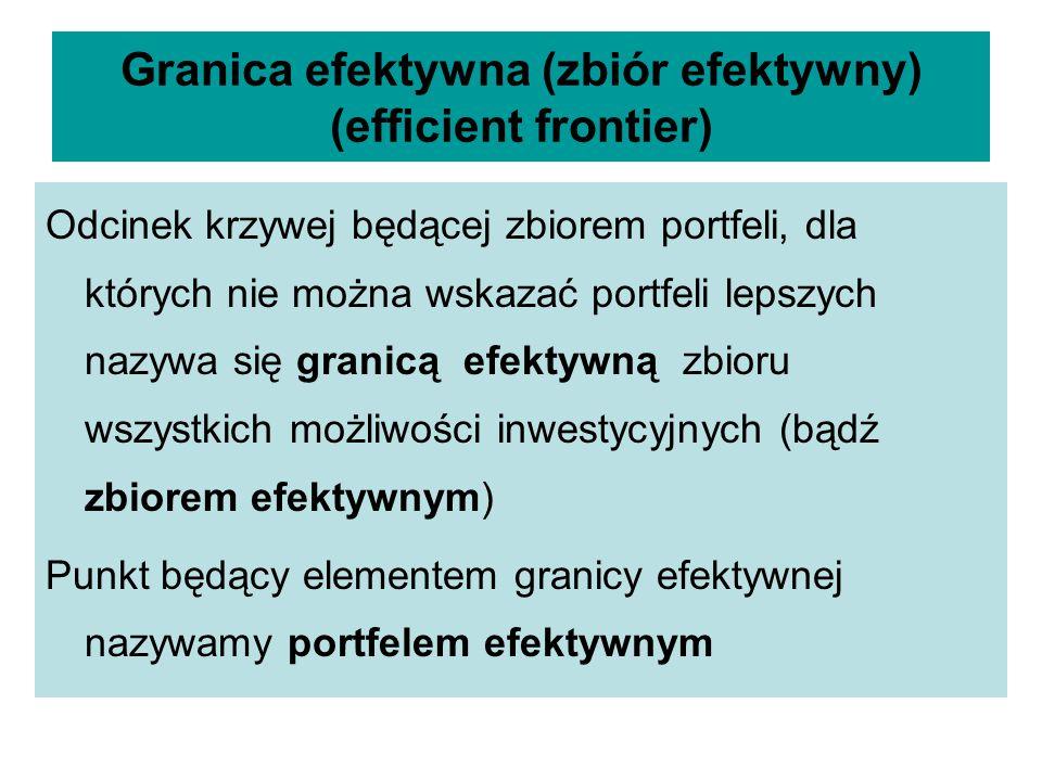 Granica efektywna (zbiór efektywny) (efficient frontier) Odcinek krzywej będącej zbiorem portfeli, dla których nie można wskazać portfeli lepszych nazywa się granicą efektywną zbioru wszystkich możliwości inwestycyjnych (bądź zbiorem efektywnym) Punkt będący elementem granicy efektywnej nazywamy portfelem efektywnym