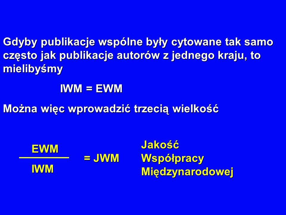 Gdyby publikacje wspólne były cytowane tak samo często jak publikacje autorów z jednego kraju, to mielibyśmy IWM = EWM Można więc wprowadzić trzecią wielkość EWMIWM Jakość = JWMWspółpracy Międzynarodowej