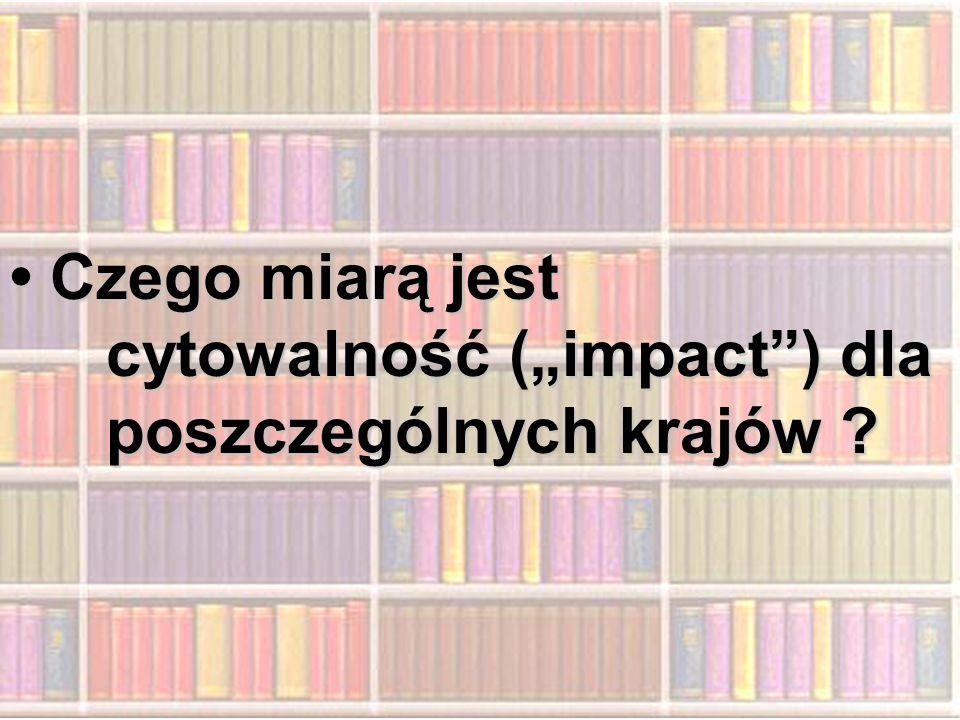 """Czego miarą jest cytowalność (""""impact ) dla poszczególnych krajów ."""