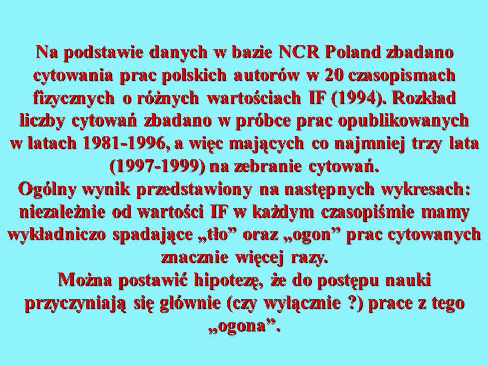 Na podstawie danych w bazie NCR Poland zbadano cytowania prac polskich autorów w 20 czasopismach fizycznych o różnych wartościach IF (1994).