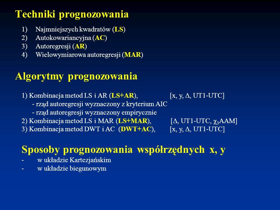 Techniki prognozowania 1)Najmniejszych kwadratów (LS) 2)Autokowariancyjna (AC) 3)Autoregresji (AR) 4)Wielowymiarowa autoregresji (MAR) 1) Kombinacja metod LS i AR (LS+AR), [x, y, Δ, UT1-UTC] - rząd autoregresji wyznaczony z kryterium AIC - rząd autoregresji wyznaczony empirycznie 2) Kombinacja metod LS i MAR (LS+MAR), [Δ, UT1-UTC, χ 3 AAM] 3) Kombinacja metod DWT i AC (DWT+AC), [x, y, Δ, UT1-UTC] Sposoby prognozowania współrzędnych x, y - w układzie Kartezjańskim - w układzie biegunowym Algorytmy prognozowania