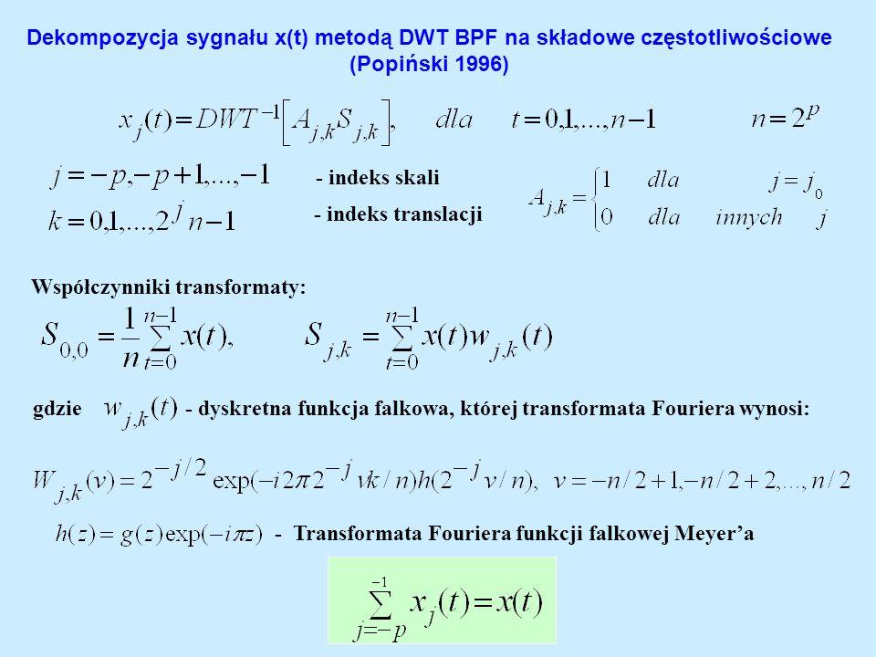 Dekompozycja sygnału x(t) metodą DWT BPF na składowe częstotliwościowe (Popiński 1996) - indeks skali - indeks translacji - Transformata Fouriera funkcji falkowej Meyer'a Współczynniki transformaty: gdzie - dyskretna funkcja falkowa, której transformata Fouriera wynosi: