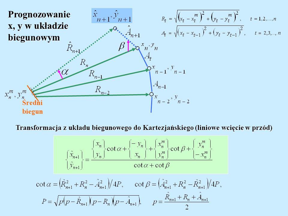 Średni biegun Prognozowanie x, y w układzie biegunowym Transformacja z układu biegunowego do Kartezjańskiego (liniowe wcięcie w przód)