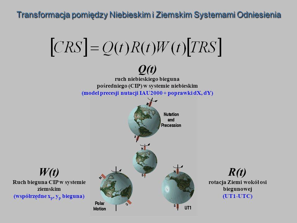 Transformacja pomiędzy Niebieskim i Ziemskim Systemami Odniesienia Q(t) ruch niebieskiego bieguna pośredniego (CIP) w systemie niebieskim (model precesji nutacji IAU2000 + poprawki dX, dY) R(t) rotacja Ziemi wokół osi biegunowej (UT1-UTC) W(t) Ruch bieguna CIP w systemie ziemskim (współrzędne x p, y p bieguna)