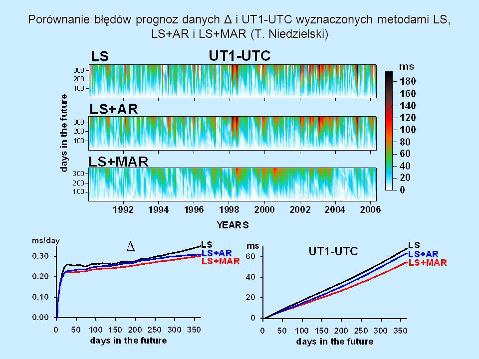 Porównanie błędów prognoz danych Δ i UT1-UTC wyznaczonych metodami LS, LS+AR i LS+MAR (T.