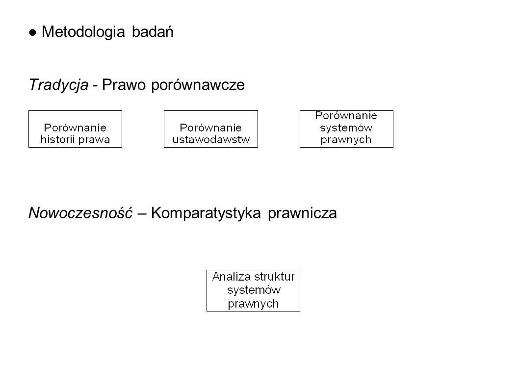 ● Metodologia badań Tradycja - Prawo porównawcze Nowoczesność – Komparatystyka prawnicza