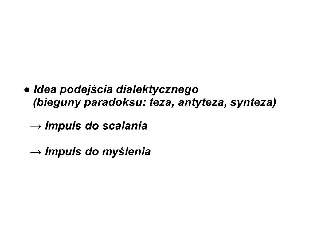 ● Idea podejścia dialektycznego (bieguny paradoksu: teza, antyteza, synteza) → Impuls do scalania → Impuls do myślenia