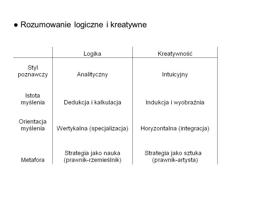 ● Tempo zmian Zmiany prawa stanowionego (rewolucja) Źródło: Bob De Wit, Ron Meyer, Synteza Strategii , PWE, Warszawa 2007, s.118
