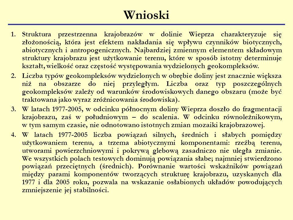 Wnioski 1.Struktura przestrzenna krajobrazów w dolinie Wieprza charakteryzuje się złożonością, która jest efektem nakładania się wpływu czynników biotycznych, abiotycznych i antropogenicznych.
