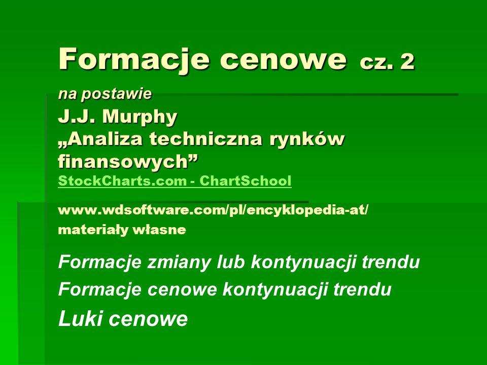 """Formacje cenowe cz. 2 na postawie J.J. Murphy """"Analiza techniczna rynków finansowych"""" Formacje cenowe cz. 2 na postawie J.J. Murphy """"Analiza techniczn"""