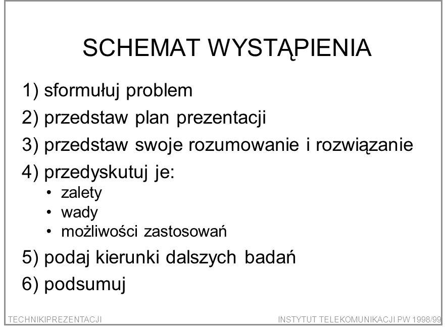 TECHNIKIPREZENTACJIINSTYTUT TELEKOMUNIKACJI PW 1998/99 SCHEMAT WYSTĄPIENIA 1) sformułuj problem 2) przedstaw plan prezentacji 3) przedstaw swoje rozum