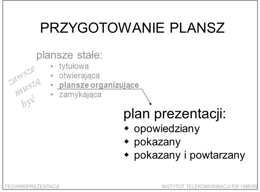 TECHNIKIPREZENTACJIINSTYTUT TELEKOMUNIKACJI PW 1998/99 PRZYGOTOWANIE PLANSZ plansze stałe: tytułowa otwierająca plansze organizujące zamykająca zawsze