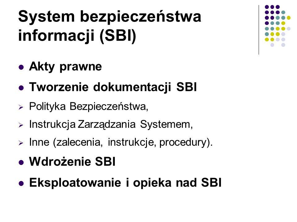 System bezpieczeństwa informacji (SBI) Akty prawne Tworzenie dokumentacji SBI  Polityka Bezpieczeństwa,  Instrukcja Zarządzania Systemem,  Inne (za